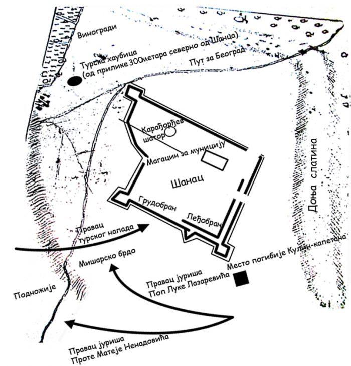Plan Misarske bitke po Janku Safriku -sanci